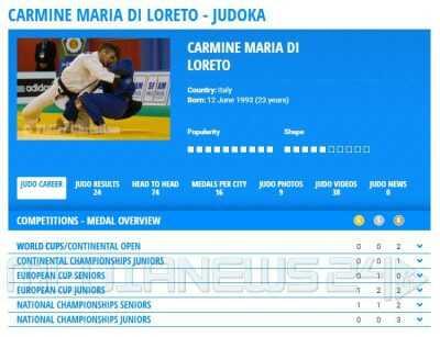 I successi di Carmine Di Loreto (clicca per ingrandire)